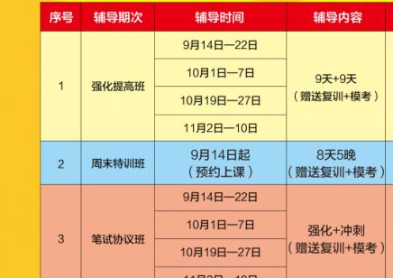 志贤教育国考班正式开课 先录用后付费