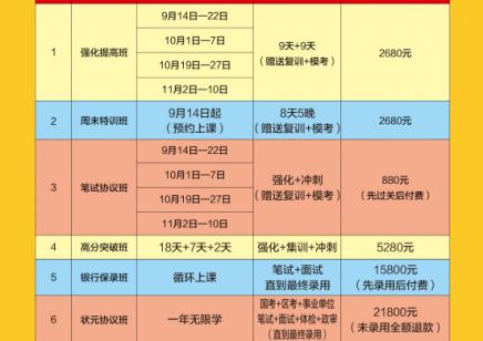 志贤教育国考班进行中 先录用后付费
